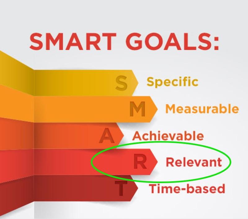 Relevance - Smart Goals